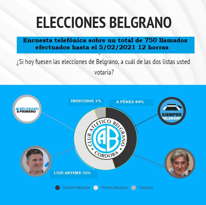 elecciones en belgrano2